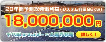 千代田エネルギーの太陽光発電